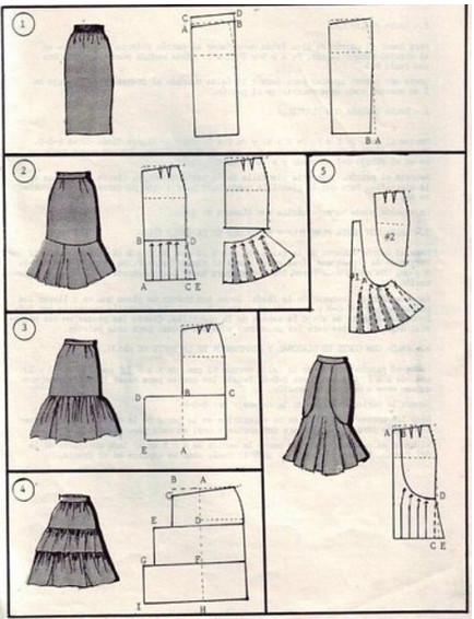 Как сшить юбку. Идеи, советы и мастер класс своими руками
