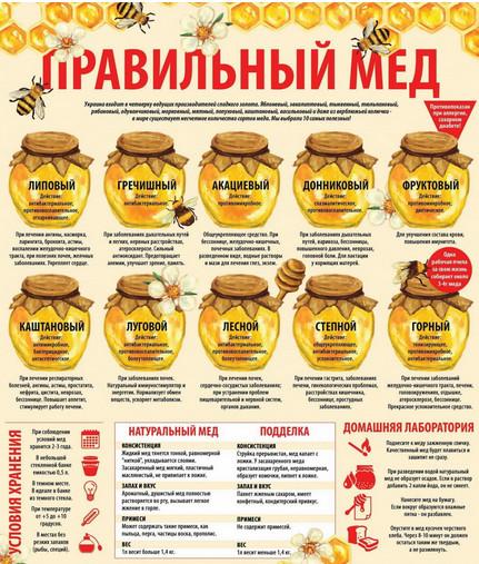 20 шпаргалок от шеф-поваров, которые облегчат вам жизнь...